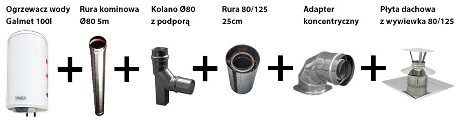 pakiet-instalacyjny-kociol-gazowy